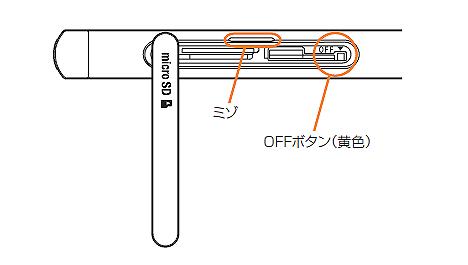 XperiaZ3強制終了